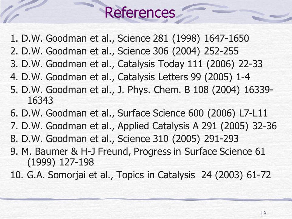 19 References 1. D.W. Goodman et al., Science 281 (1998) 1647-1650 2.