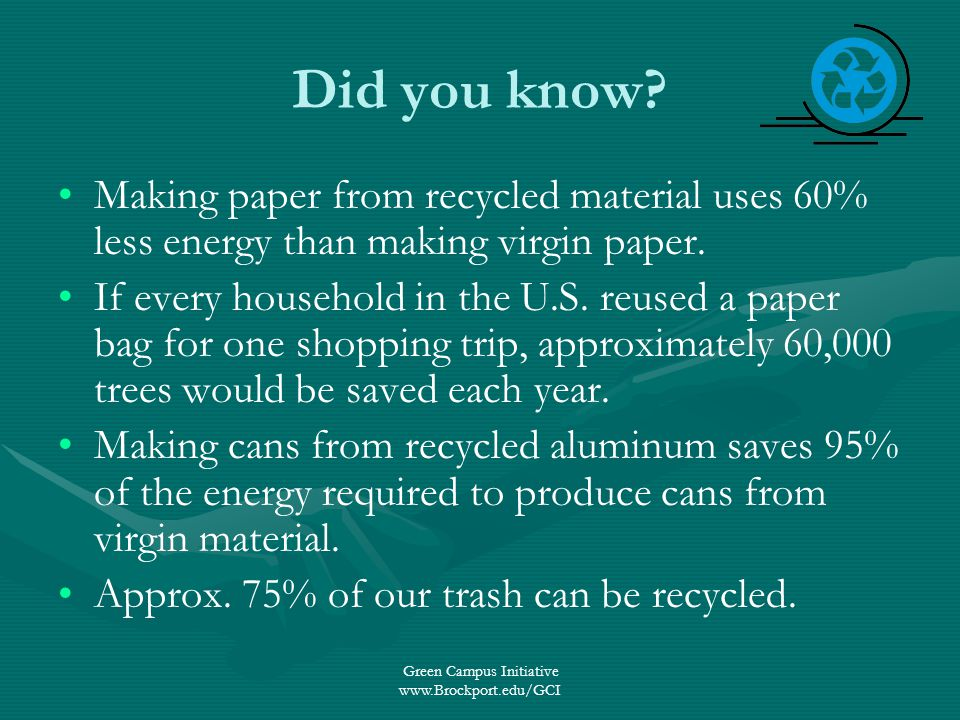 Green Campus Initiative   Did you know.