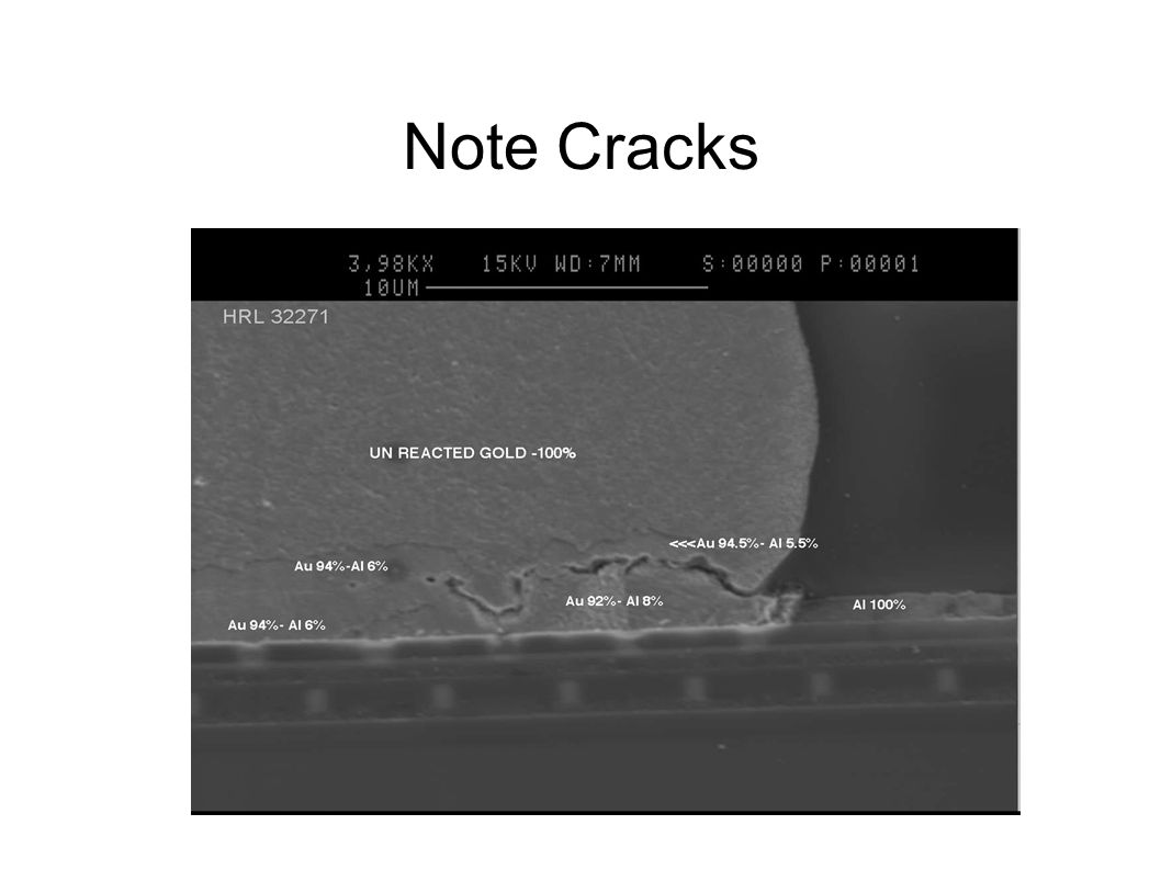 Note Cracks