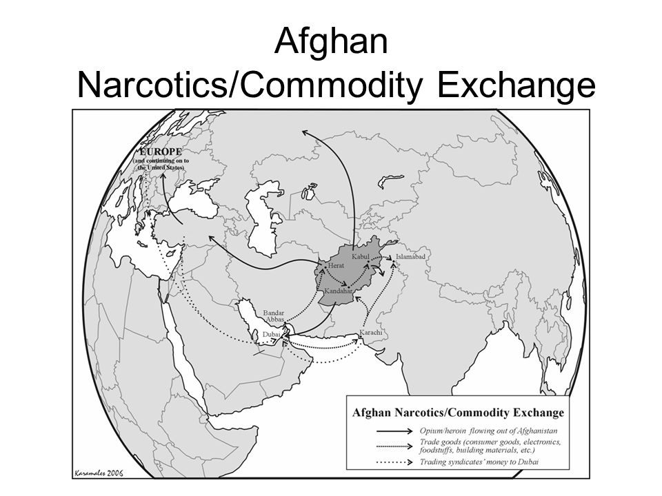 Afghan Narcotics/Commodity Exchange