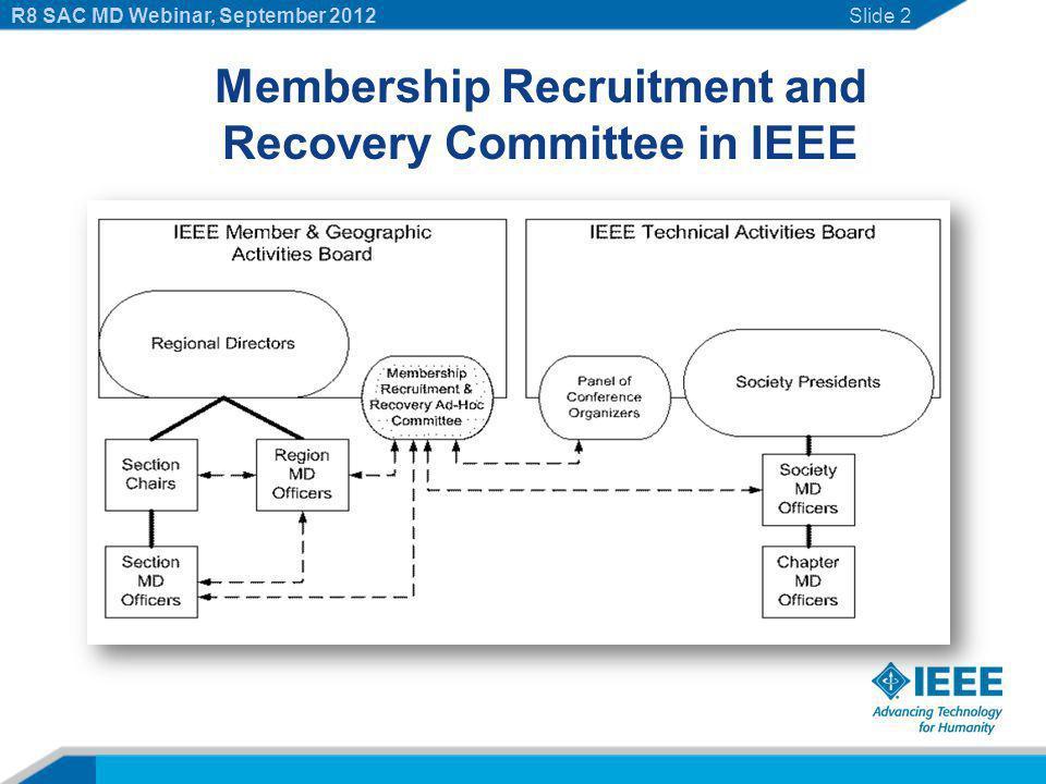 Membership Recruitment and Recovery Committee in IEEE R8 SAC MD Webinar, September 2012Slide 2