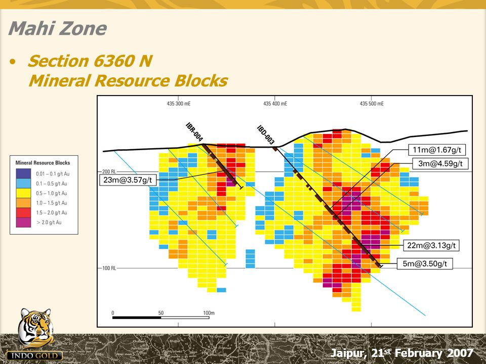 Jaipur, 21 st February 2007 Mahi Zone Section 6360 N Mineral Resource Blocks