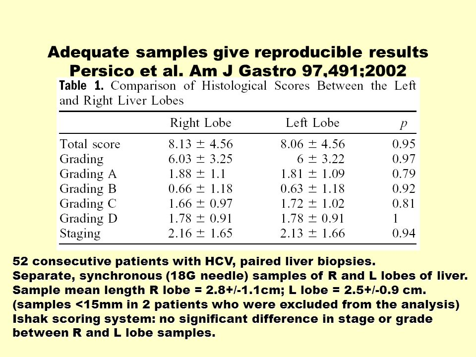 Adequate samples give reproducible results Persico et al.