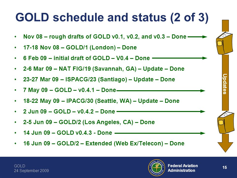 GOLD 24 September 2009 15 Federal Aviation Administration GOLD schedule and status (2 of 3) Nov 08 – rough drafts of GOLD v0.1, v0.2, and v0.3 – Done 17-18 Nov 08 – GOLD/1 (London) – Done 6 Feb 09 – initial draft of GOLD – V0.4 – Done 2-6 Mar 09 – NAT FIG/19 (Savannah, GA) – Update – Done 23-27 Mar 09 – ISPACG/23 (Santiago) – Update – Done 7 May 09 – GOLD – v0.4.1 – Done 18-22 May 09 – IPACG/30 (Seattle, WA) – Update – Done 2 Jun 09 – GOLD – v0.4.2 – Done 2-5 Jun 09 – GOLD/2 (Los Angeles, CA) – Done 14 Jun 09 – GOLD v0.4.3 - Done 16 Jun 09 – GOLD/2 – Extended (Web Ex/Telecon) – Done Updates