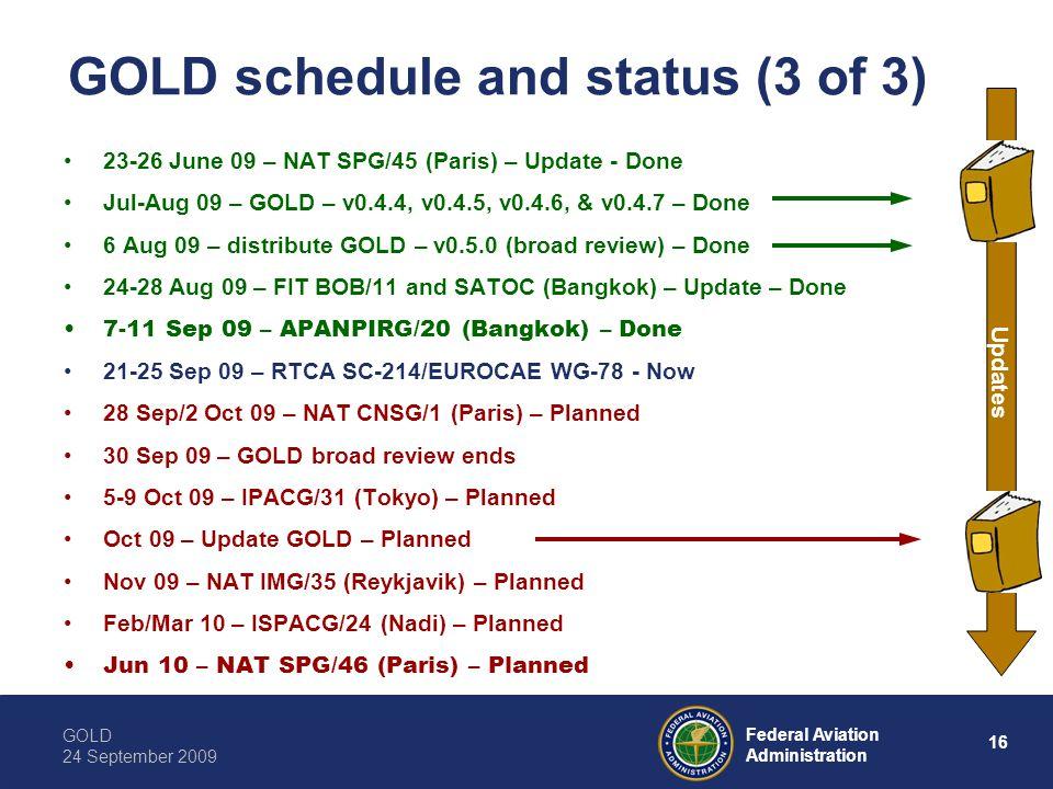 GOLD 24 September 2009 16 Federal Aviation Administration GOLD schedule and status (3 of 3) 23-26 June 09 – NAT SPG/45 (Paris) – Update - Done Jul-Aug 09 – GOLD – v0.4.4, v0.4.5, v0.4.6, & v0.4.7 – Done 6 Aug 09 – distribute GOLD – v0.5.0 (broad review) – Done 24-28 Aug 09 – FIT BOB/11 and SATOC (Bangkok) – Update – Done 7-11 Sep 09 – APANPIRG/20 (Bangkok) – Done 21-25 Sep 09 – RTCA SC-214/EUROCAE WG-78 - Now 28 Sep/2 Oct 09 – NAT CNSG/1 (Paris) – Planned 30 Sep 09 – GOLD broad review ends 5-9 Oct 09 – IPACG/31 (Tokyo) – Planned Oct 09 – Update GOLD – Planned Nov 09 – NAT IMG/35 (Reykjavik) – Planned Feb/Mar 10 – ISPACG/24 (Nadi) – Planned Jun 10 – NAT SPG/46 (Paris) – Planned Updates