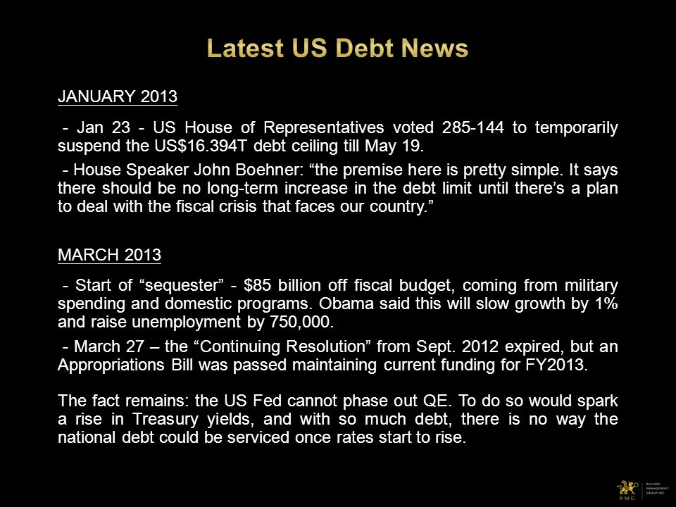 JANUARY 2013 - Jan 23 - US House of Representatives voted 285-144 to temporarily suspend the US$16.394T debt ceiling till May 19. - House Speaker John