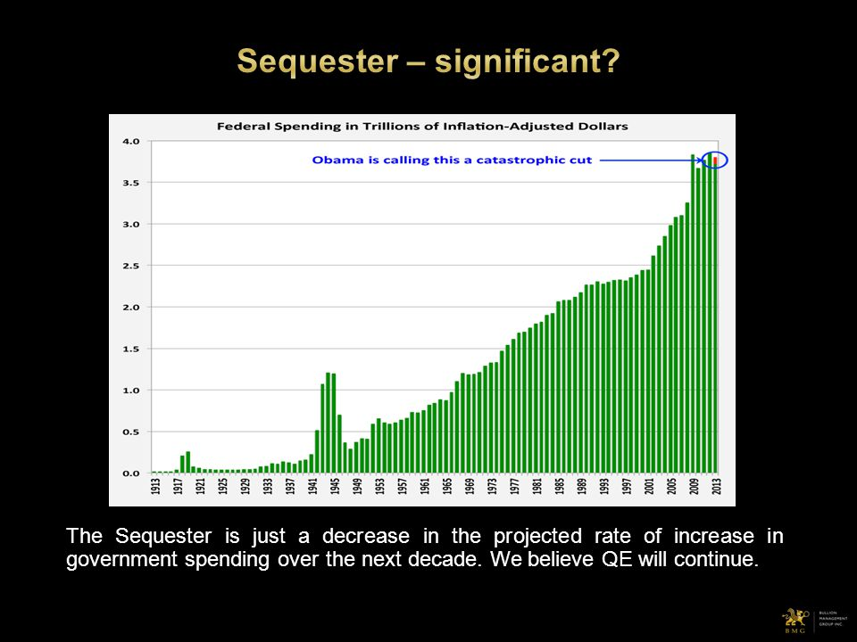 The Sequester is just a decrease in the projected rate of increase in government spending over the next decade. We believe QE will continue.