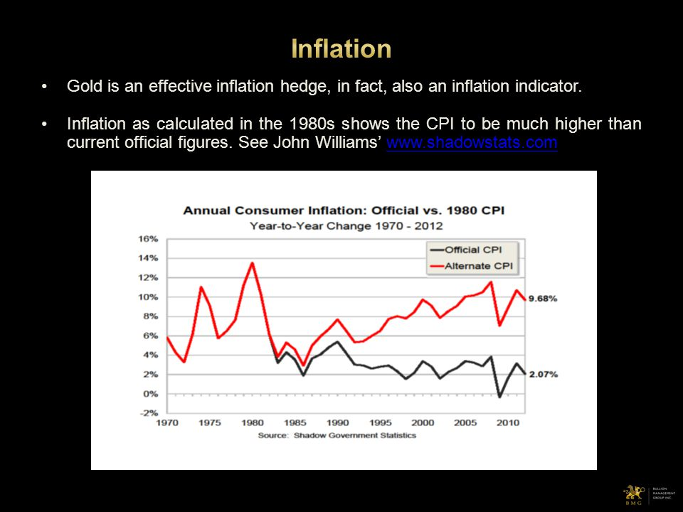 Gold is an effective inflation hedge, in fact, also an inflation indicator. Inflation as calculated in the 1980s shows the CPI to be much higher than