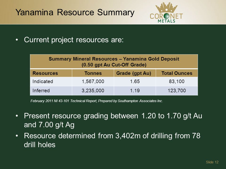 Current project resources are: Present resource grading between 1.20 to 1.70 g/t Au and 7.00 g/t Ag Resource determined from 3,402m of drilling from 78 drill holes Yanamina Resource Summary Slide 12 Summary Mineral Resources – Yanamina Gold Deposit (0.50 gpt Au Cut-Off Grade) ResourcesTonnesGrade (gpt Au)Total Ounces Indicated1,567,0001.6583,100 Inferred3,235,0001.19123,700 February 2011 NI 43-101 Technical Report, Prepared by Southampton Associates Inc.