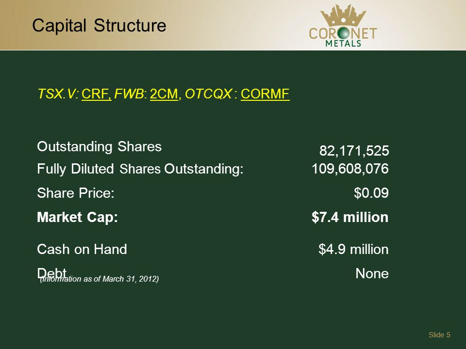 Capital Structure Slide 5 TSX.V: CRF, FWB: 2CM, OTCQX : CORMF Outstanding Shares 82,171,525 Fully Diluted Shares Outstanding:109,608,076 Share Price:$0.09 Market Cap:$7.4 million Cash on Hand$4.9 million DebtNone (Information as of March 31, 2012)