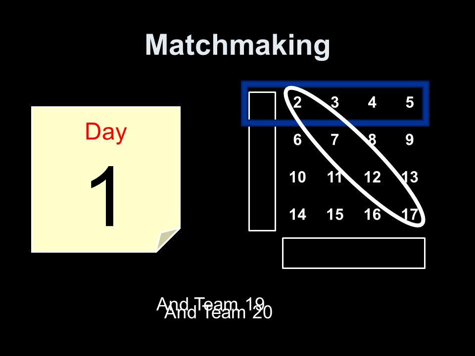 Matchmaking 12345 16789 110111213 114151617 18 Day 12 Day 11 Day 10 Day 9 Day 8 Day 7 Day 6 Day 5 Day 4 Day 3 Day 2 Day 1 And Team 19 And Team 20