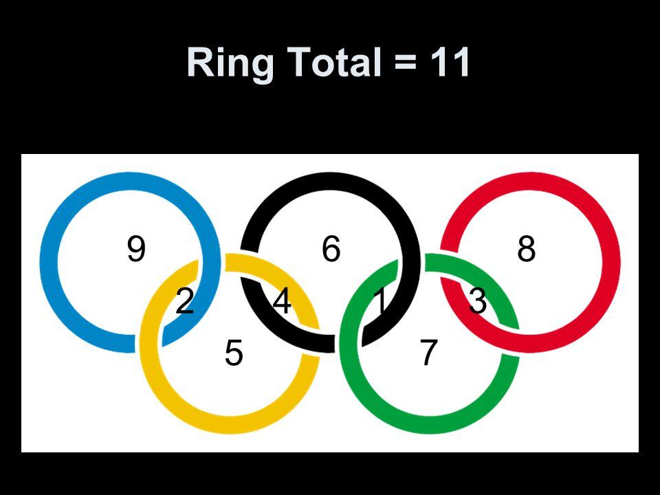 Ring Total = 11 968 2413 57