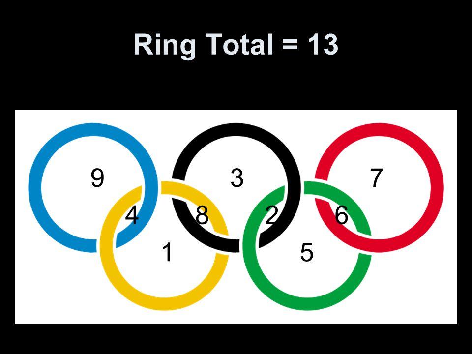Ring Total = 13 937 4826 15