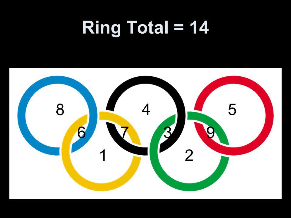 Ring Total = 14 845 6739 12