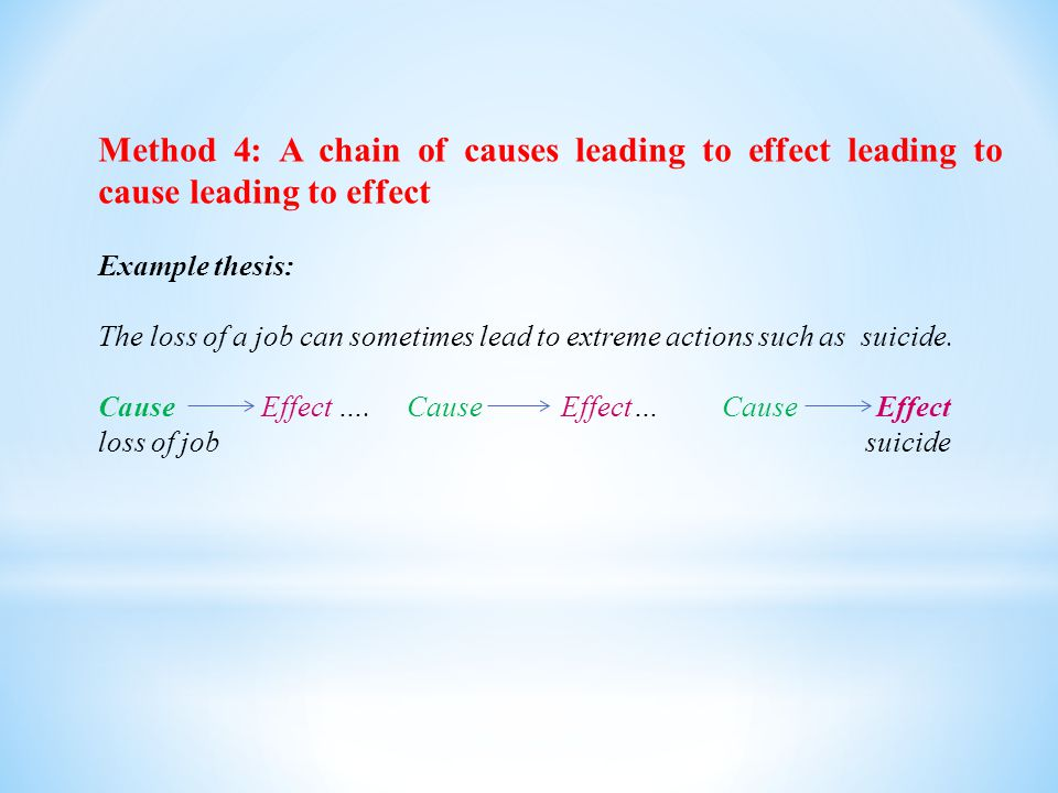 Method 4: A chain of causes leading to effect leading to cause leading to effect Example thesis: The loss of a job can sometimes lead to extreme actions such as suicide.