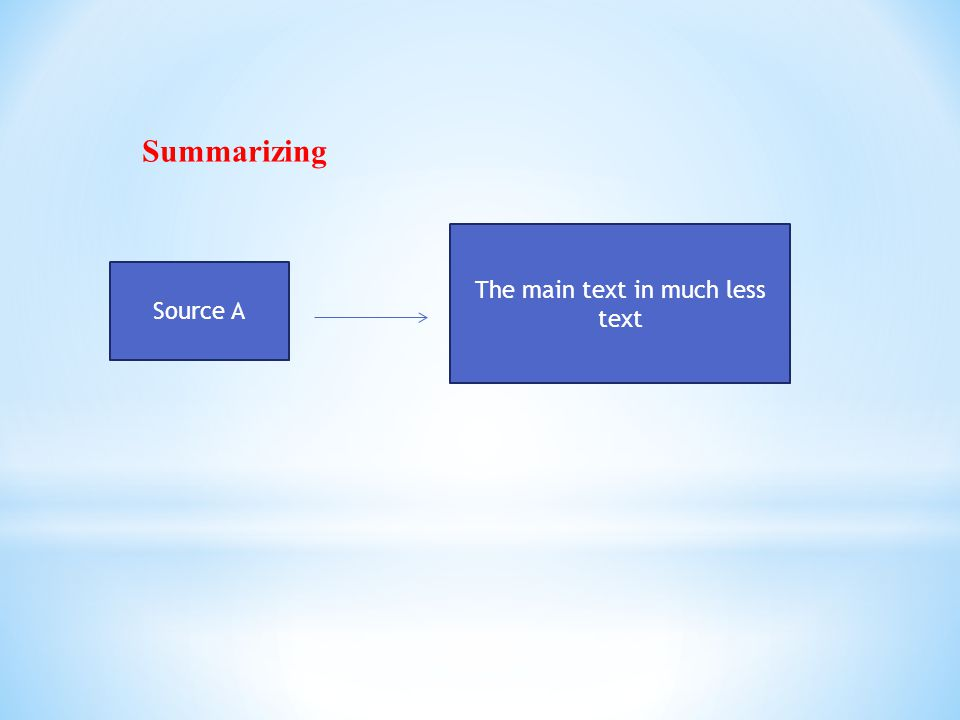 Source A The main text in much less text Summarizing