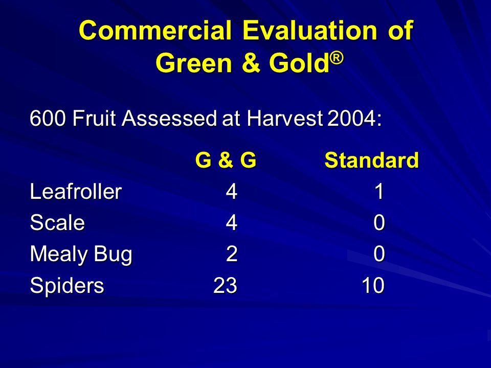 Commercial Evaluation of Green & Gold ® 600 Fruit Assessed at Harvest 2004: G & GStandard G & GStandard Leafroller41 Scale40 Mealy Bug20 Spiders 23 10