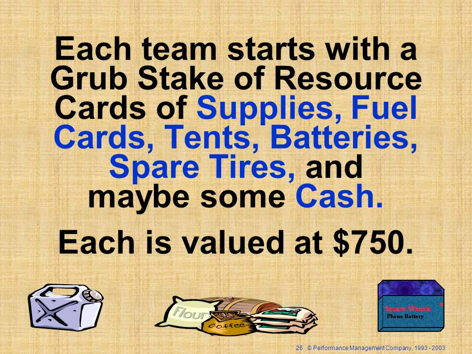26 © Performance Management Company, 1993 - 2003 Each team starts with a Grub Stake of Resource Cards of Supplies, Fuel Cards, Tents, Batteries, Spare