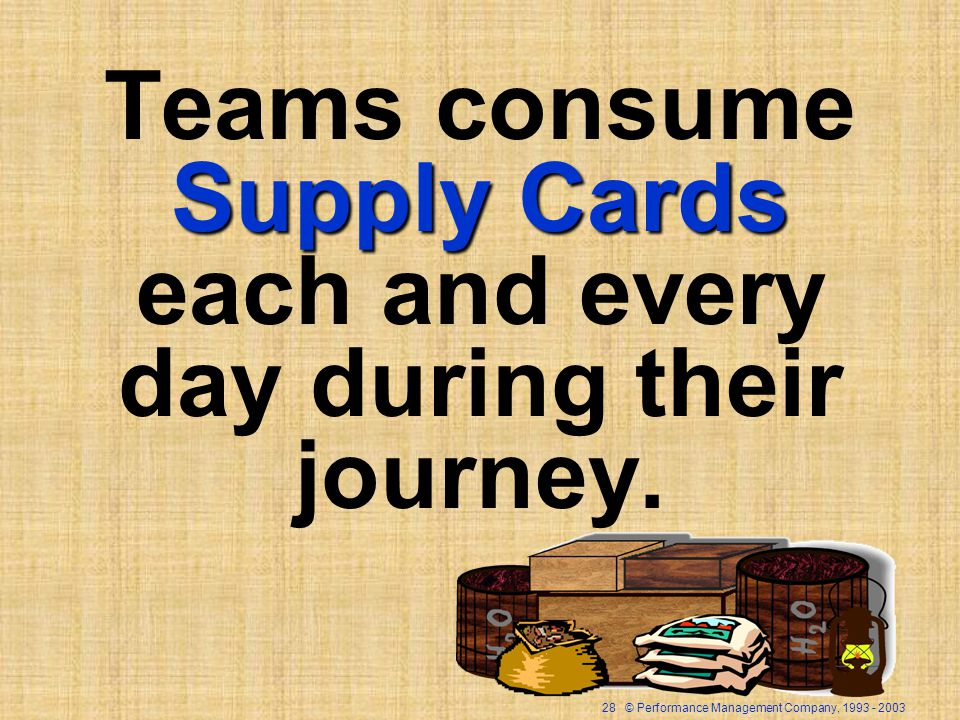 28 © Performance Management Company, 1993 - 2003 Supply Cards Teams consume Supply Cards each and every day during their journey.
