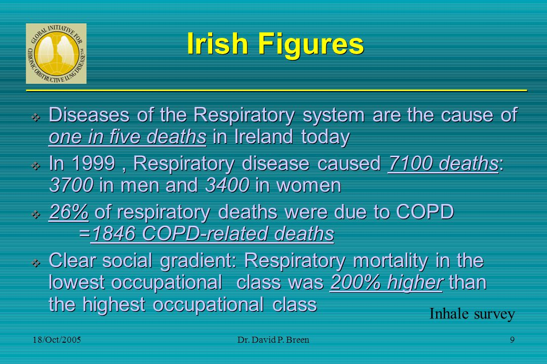 Burden of COPD Key Points n The economic costs of COPD are high and will continue to rise in direct relation to the ever-aging population, the increasing prevalence of the disease, and the cost of new and existing medical and public health interventions.
