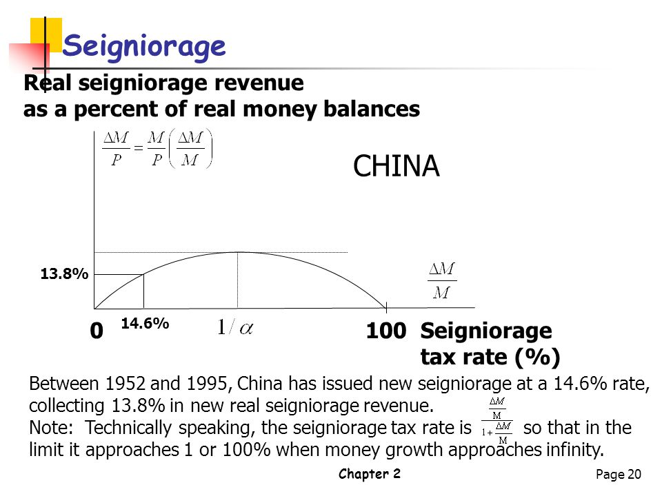 Chapter 2Page 20 Seigniorage 100 Real seigniorage revenue as a percent of real money balances Seigniorage tax rate (%) 0 14.6% 13.8% Between 1952 and