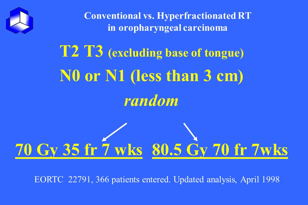 Conventional vs. Hyperfractionated RT in oropharyngeal carcinoma T2 T3 (excluding base of tongue) N0 or N1 (less than 3 cm) random 70 Gy 35 fr 7 wks80