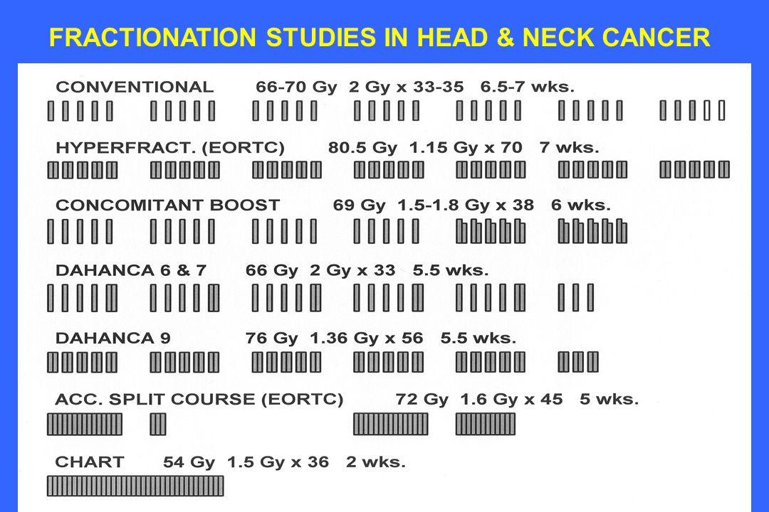 FRACTIONATION STUDIES IN HEAD & NECK CANCER