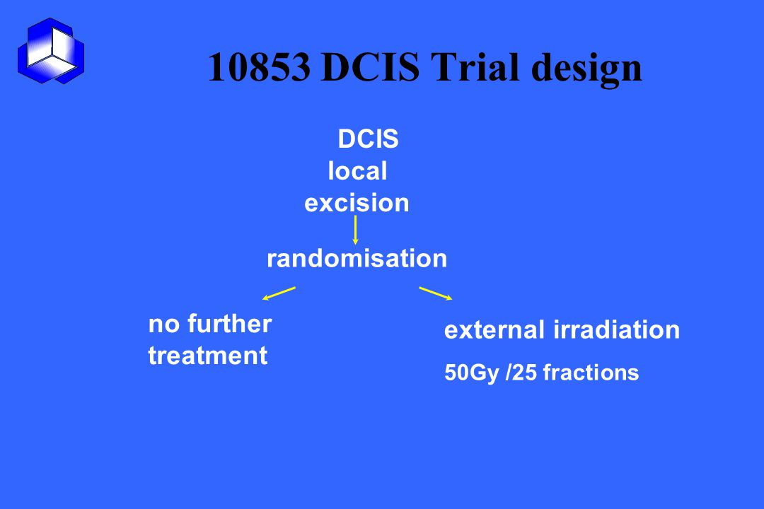 10853 DCIS Trial design DCIS local excision randomisation no further treatment external irradiation 50Gy /25 fractions