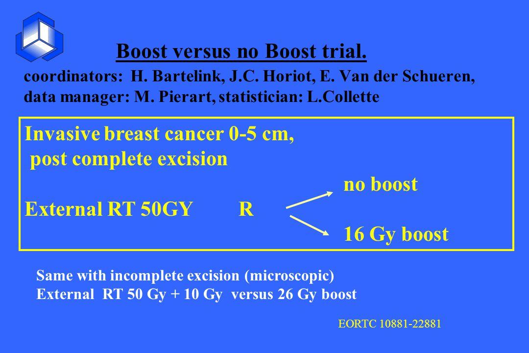 Boost versus no Boost trial. coordinators: H. Bartelink, J.C. Horiot, E. Van der Schueren, data manager: M. Pierart, statistician: L.Collette EORTC 10