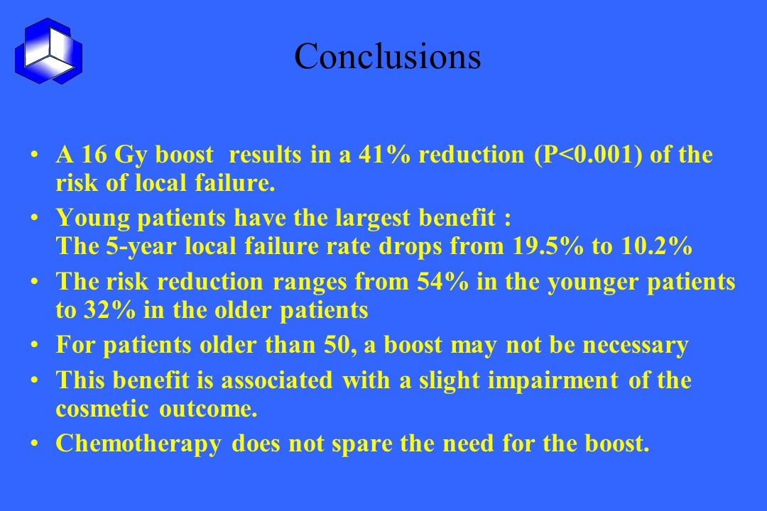 Conclusions A 16 Gy boost results in a 41% reduction (P<0.001) of the risk of local failure. Young patients have the largest benefit : The 5-year loca