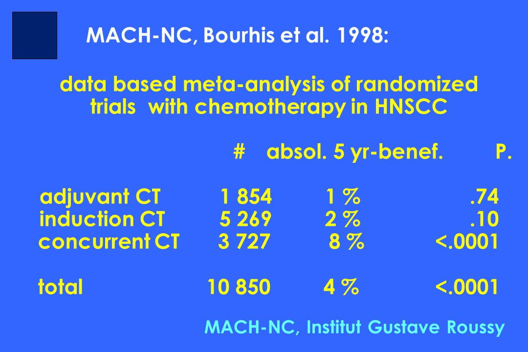 MACH-NC, Institut Gustave Roussy MACH-NC, Bourhis et al. 1998: data based meta-analysis of randomized trials with chemotherapy in HNSCC # absol. 5 yr-
