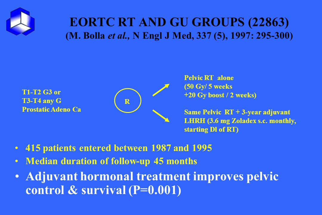 EORTC RT AND GU GROUPS (22863) (M. Bolla et al., N Engl J Med, 337 (5), 1997: 295-300) 415 patients entered between 1987 and 1995 Median duration of f