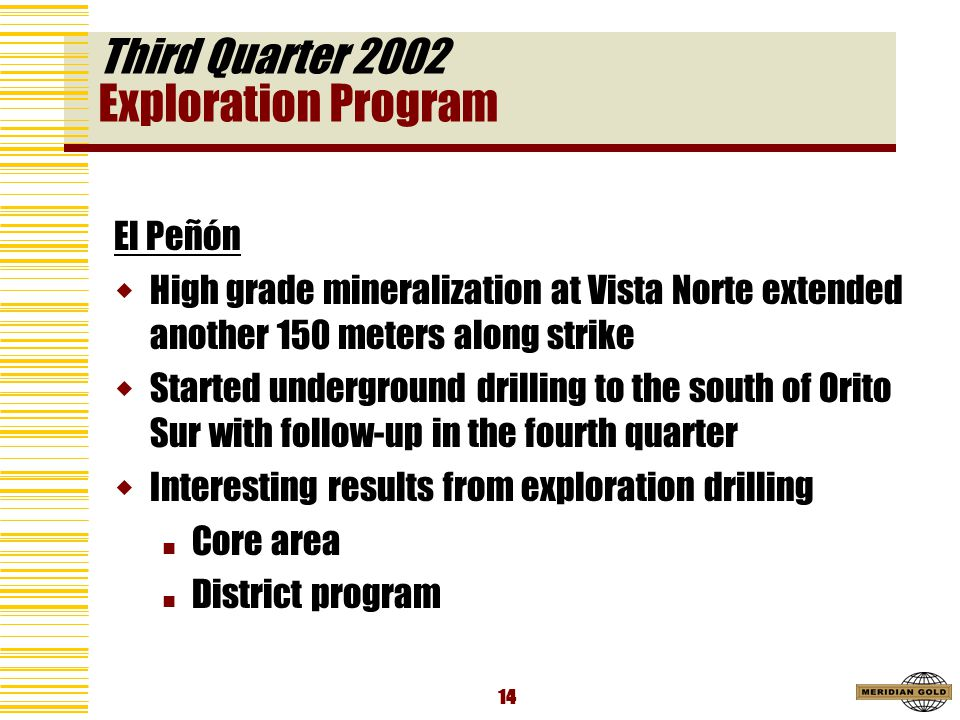 14 Third Quarter 2002 Exploration Program El Peñón High grade mineralization at Vista Norte extended another 150 meters along strike Started underground drilling to the south of Orito Sur with follow-up in the fourth quarter Interesting results from exploration drilling Core area District program