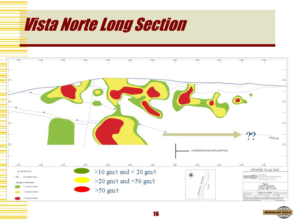16 Vista Norte Long Section ?? >10 gm/t and < 20 gm/t >20 gm/t and <50 gm/t >50 gm/t