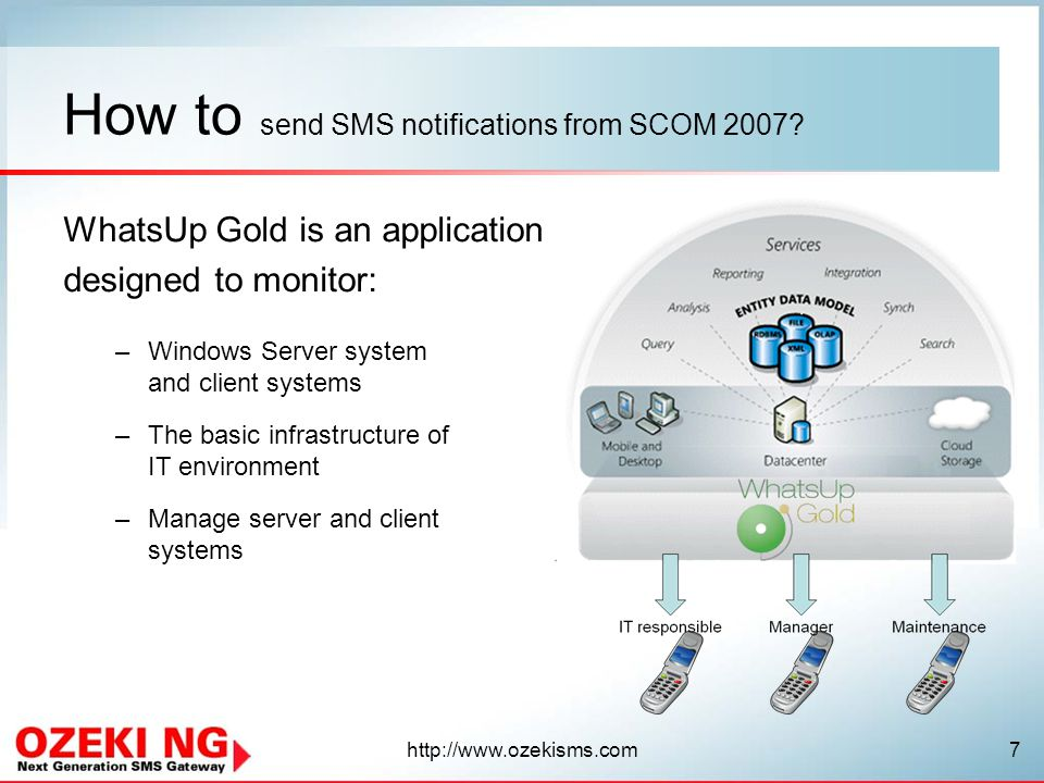 http://www.ozekisms.com7 How to send SMS notifications from SCOM 2007? –Windows Server system and client systems –The basic infrastructure of IT envir