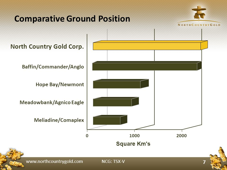 www.northcountrygold.com NCG: TSX-V 7 Comparative Ground Position 010002000 Square Km s Hope Bay/Newmont Meadowbank/Agnico Eagle Meliadine/Comaplex North Country Gold Corp.