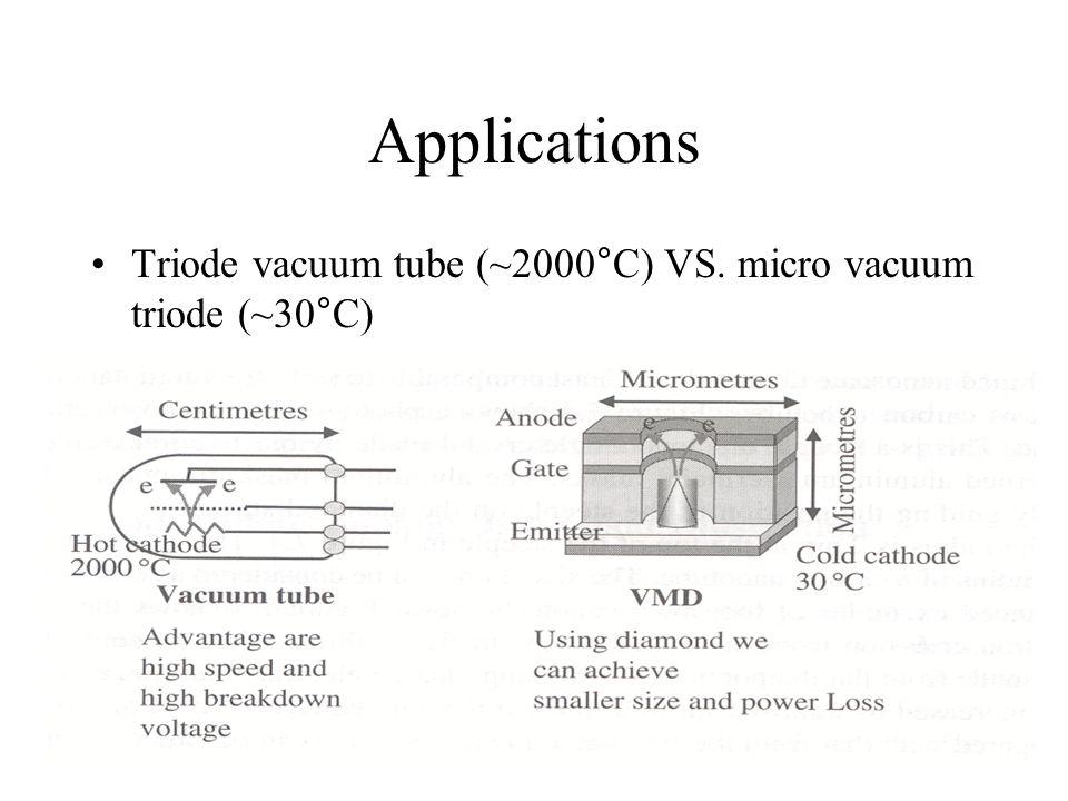 Applications Triode vacuum tube (~2000°C) VS. micro vacuum triode (~30°C)