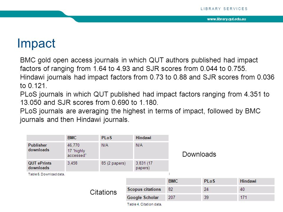 www.library.qut.edu.au LIBRARY SERVICES Citations Downloads BMC gold open access journals in which QUT authors published had impact factors of ranging from 1.64 to 4.93 and SJR scores from 0.044 to 0.755.