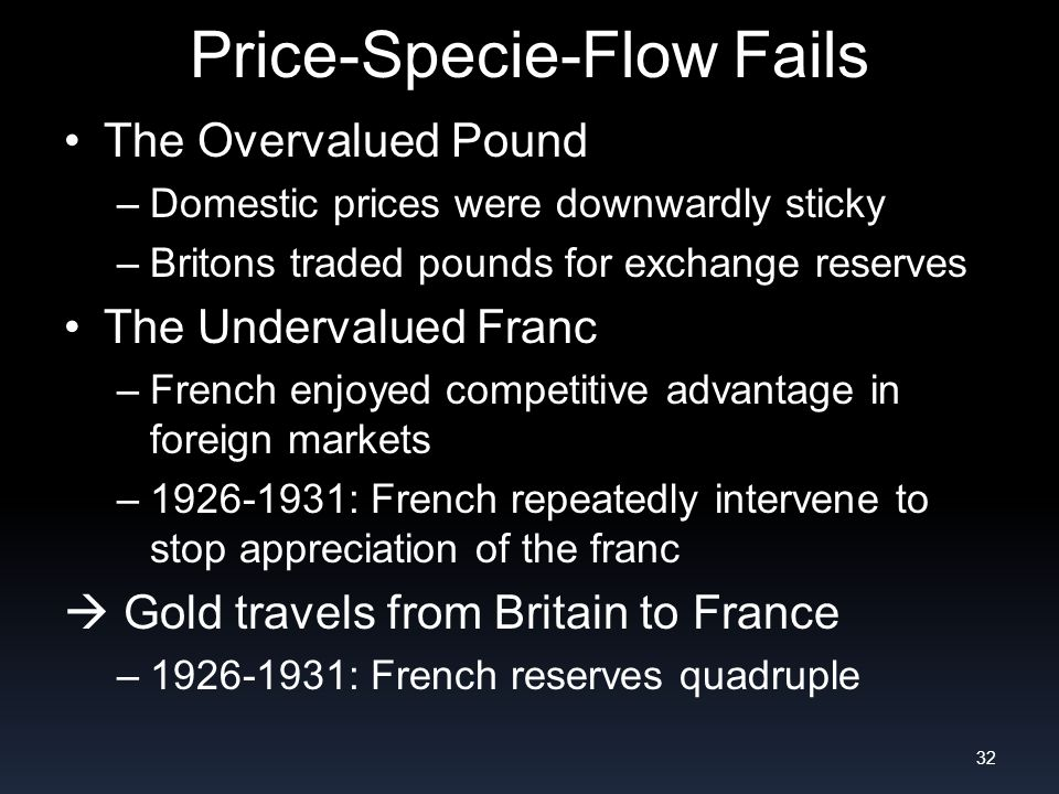 Price-Specie-Flow Fails The Overvalued Pound –Domestic prices were downwardly sticky –Britons traded pounds for exchange reserves The Undervalued Franc –French enjoyed competitive advantage in foreign markets –1926-1931: French repeatedly intervene to stop appreciation of the franc Gold travels from Britain to France –1926-1931: French reserves quadruple 32
