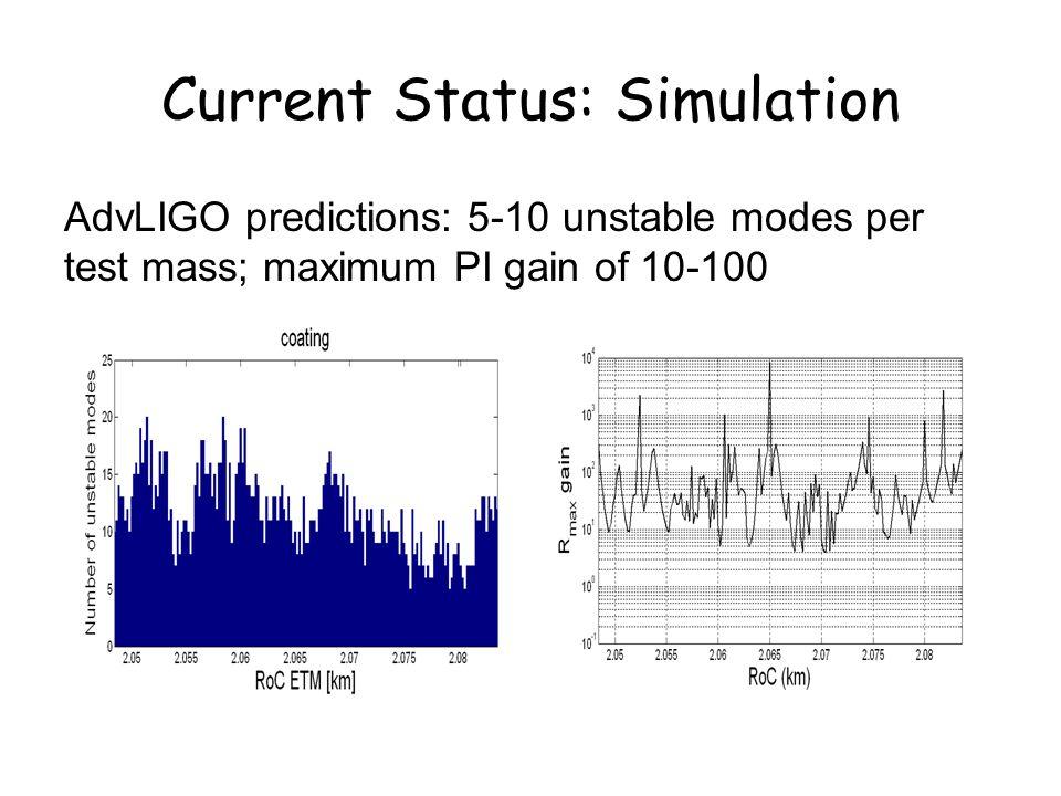 Current Status: Simulation AdvLIGO predictions: 5-10 unstable modes per test mass; maximum PI gain of 10-100