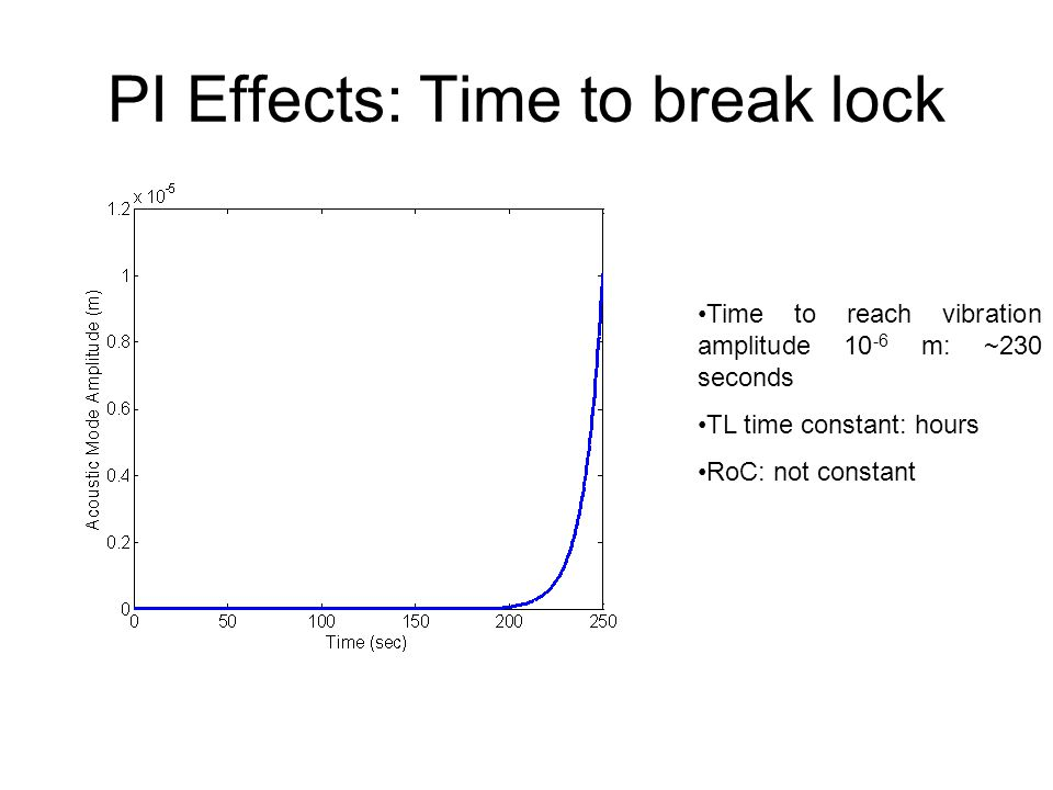 PI Effects: Time to break lock Time to reach vibration amplitude 10 -6 m: ~230 seconds TL time constant: hours RoC: not constant