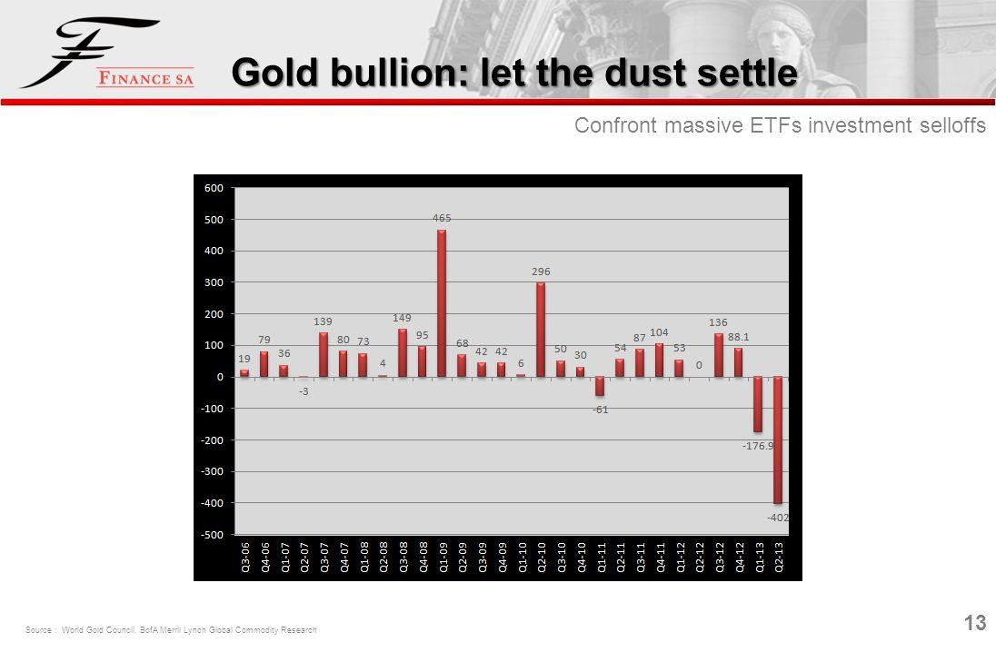 13 Gold bullion: let the dust settle Confront massive ETFs investment selloffs Source : World Gold Council, BofA Merril Lynch Global Commodity Researc