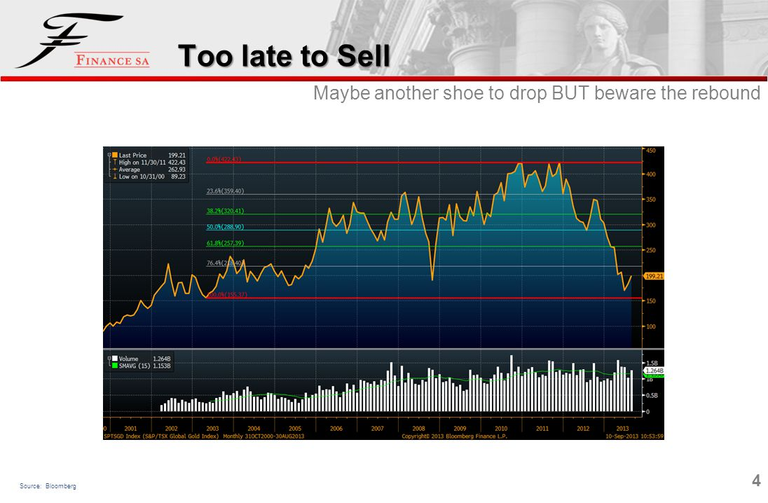 4 Too late to Sell Maybe another shoe to drop BUT beware the rebound Source: Bloomberg