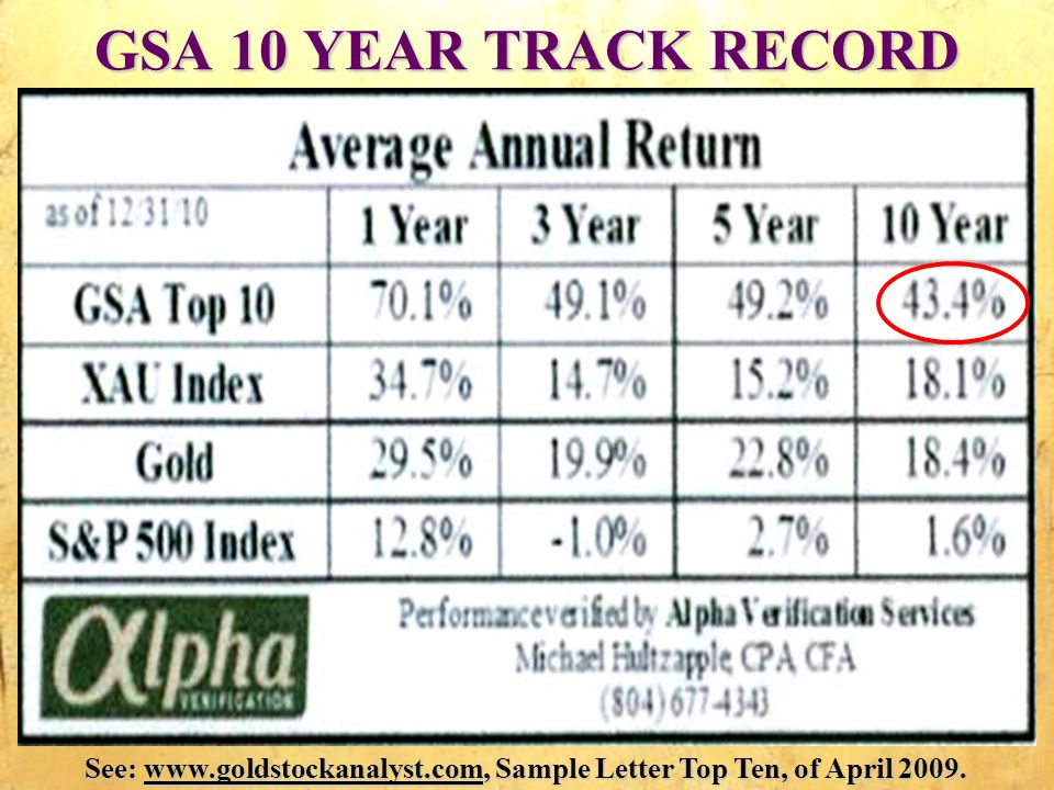 GSA 10 YEAR TRACK RECORD See:   Sample Letter Top Ten, of April 2009.