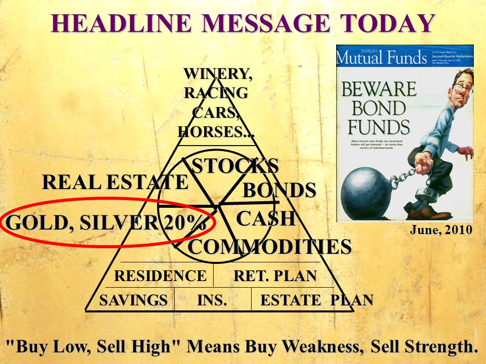 HEADLINE MESSAGE TODAY SAVINGSINS. ESTATE PLAN RESIDENCE RET.