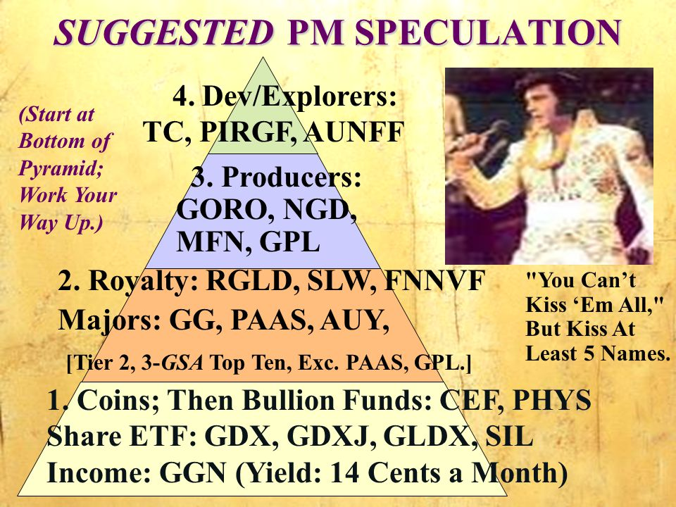 SUGGESTED PM SPECULATION You Cant Kiss Em All, But Kiss At Least 5 Names.