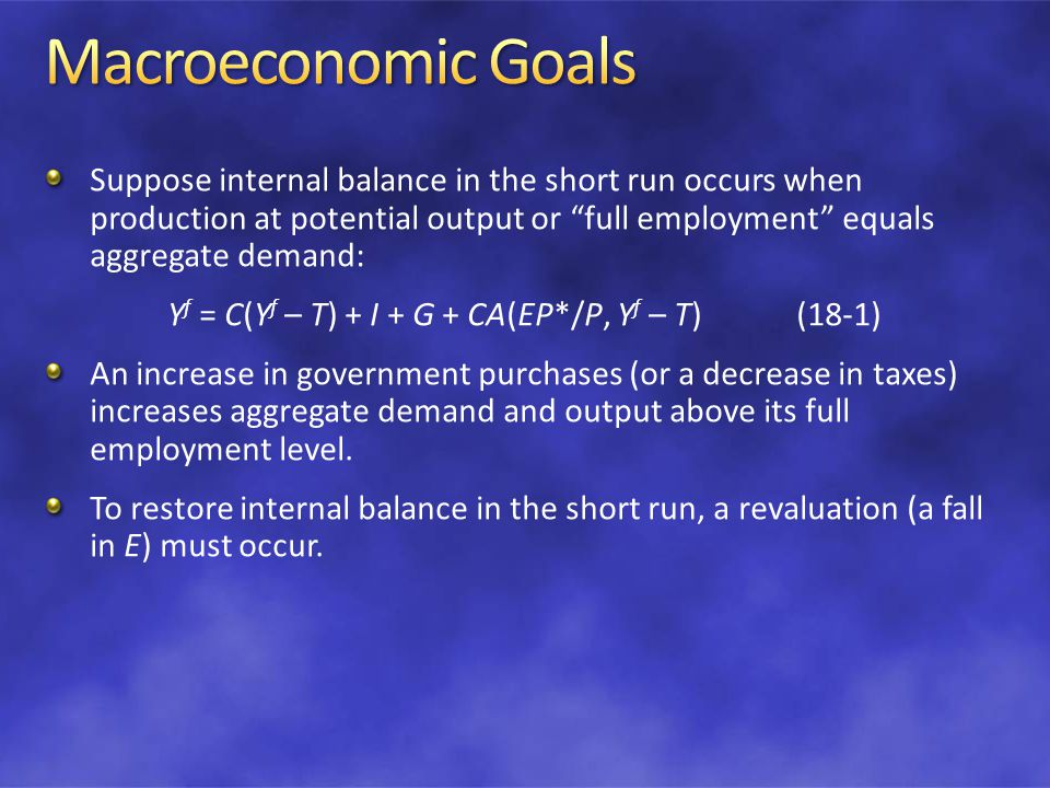 Suppose internal balance in the short run occurs when production at potential output or full employment equals aggregate demand: Y f = C(Y f – T) + I + G + CA(EP*/P, Y f – T)(18-1) An increase in government purchases (or a decrease in taxes) increases aggregate demand and output above its full employment level.
