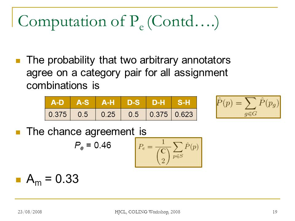 23/08/2008 HJCL, COLING Workshop, 2008 19 Computation of P e (Contd….) The probability that two arbitrary annotators agree on a category pair for all assignment combinations is The chance agreement is P e = 0.46 A m = 0.33 A-DA-SA-HD-SD-HS-H 0.3750.50.250.50.3750.623