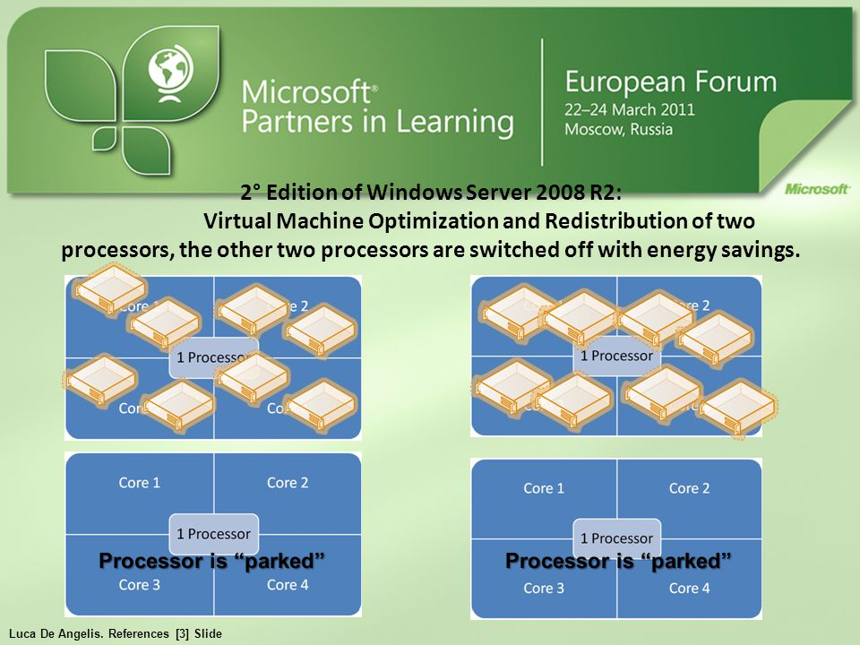 2° Edition of Windows Server 2008 R2: Virtual Machine Optimization and Redistribution of two processors, the other two processors are switched off with energy savings.