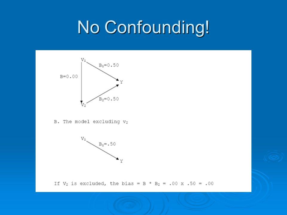 No Confounding!
